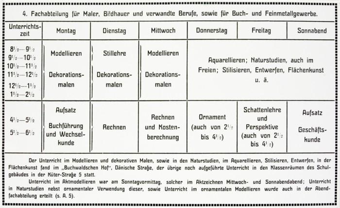 Stundenplan aus dem Jahresbericht 1907-08 © Archiv MKH Kiel